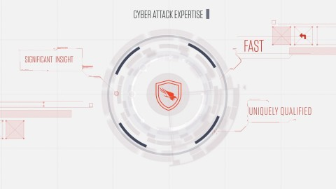 CrowdStrike Incident Response Explainer